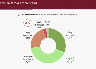 Encuesta Nacional Ambiental 2014
