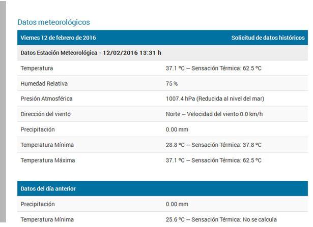 Datos provistos por Centro de Informaciones Meteorológicas de Santa Fe, eje de la polémica.