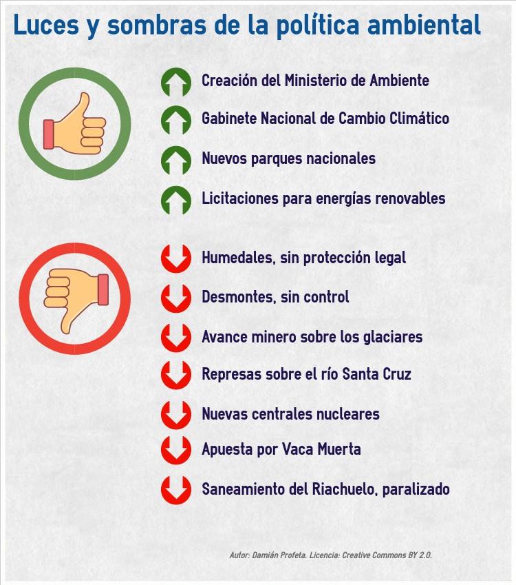 Las principales organizaciones ambientalistas evaluaron la política ambiental de Macri.