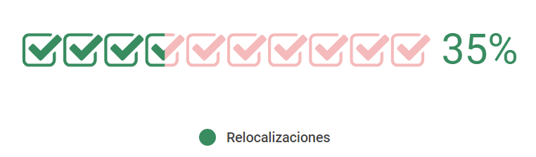 Relocalizaciones de la cuenca Matanza Riachuelo.